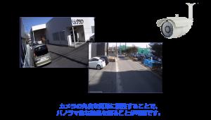 パノラマ映像が簡単に撮影可能!